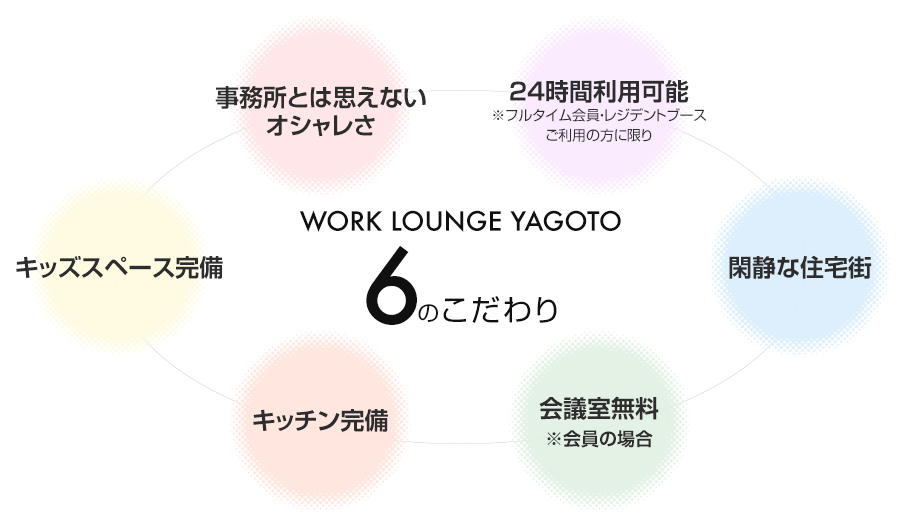 work lounge yagoto 6つのこだわり